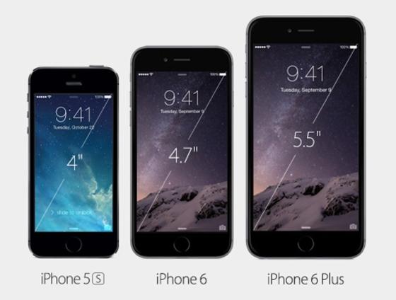 iPhone 6 Sizing